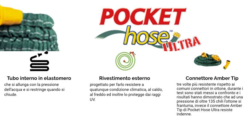 Caratteristiche di Pocket Hose Ultra